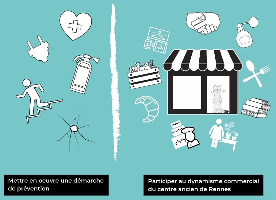 Participer au dynamisme commercial du centre ancien de Rennes